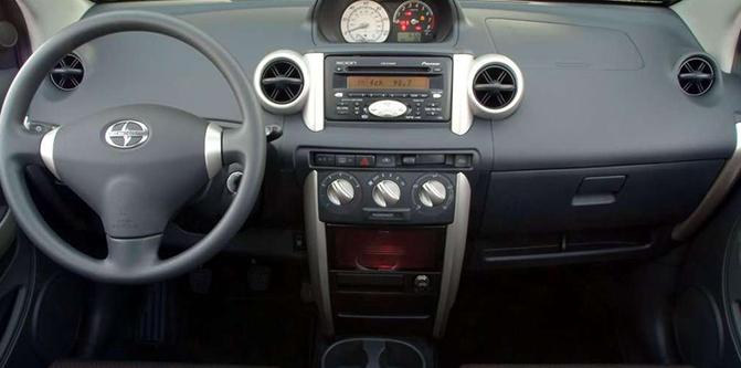 Toyota-IST